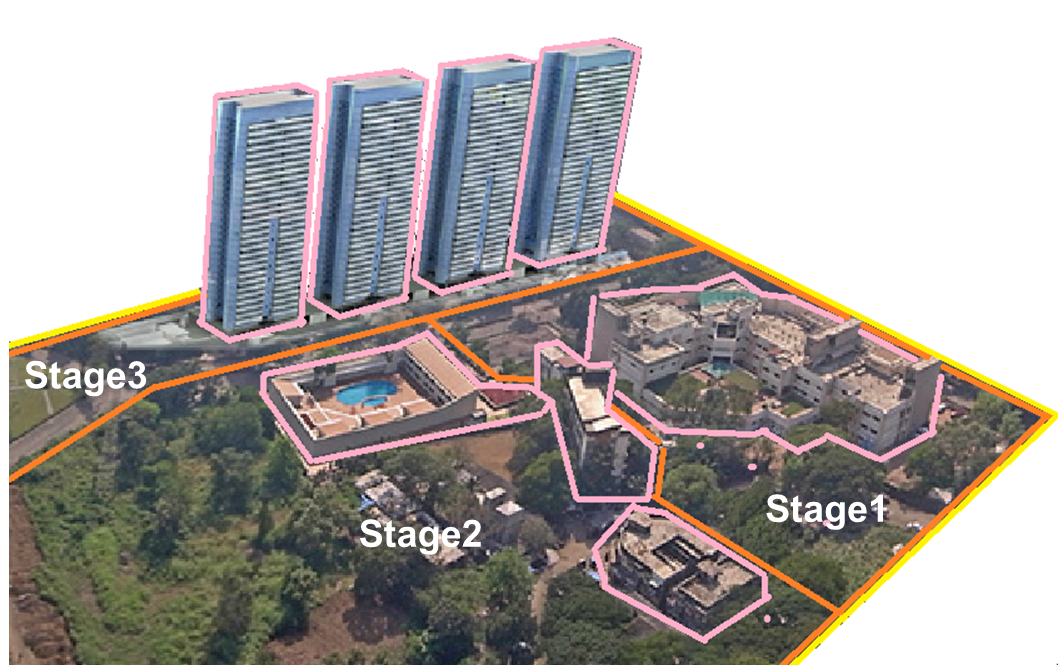 Estate stage diagram 1