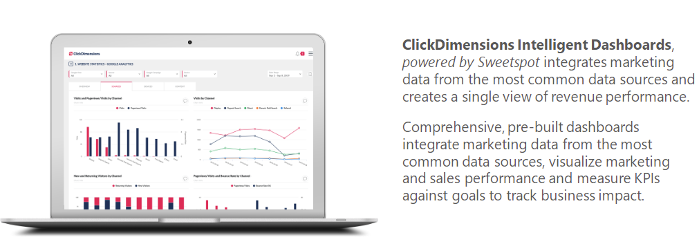 CRM Click Dimensions dashboards